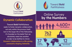 Collaboration-Stats